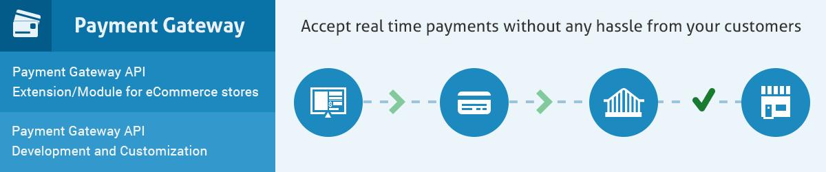 HELPER4WEB_payment_gateway_in